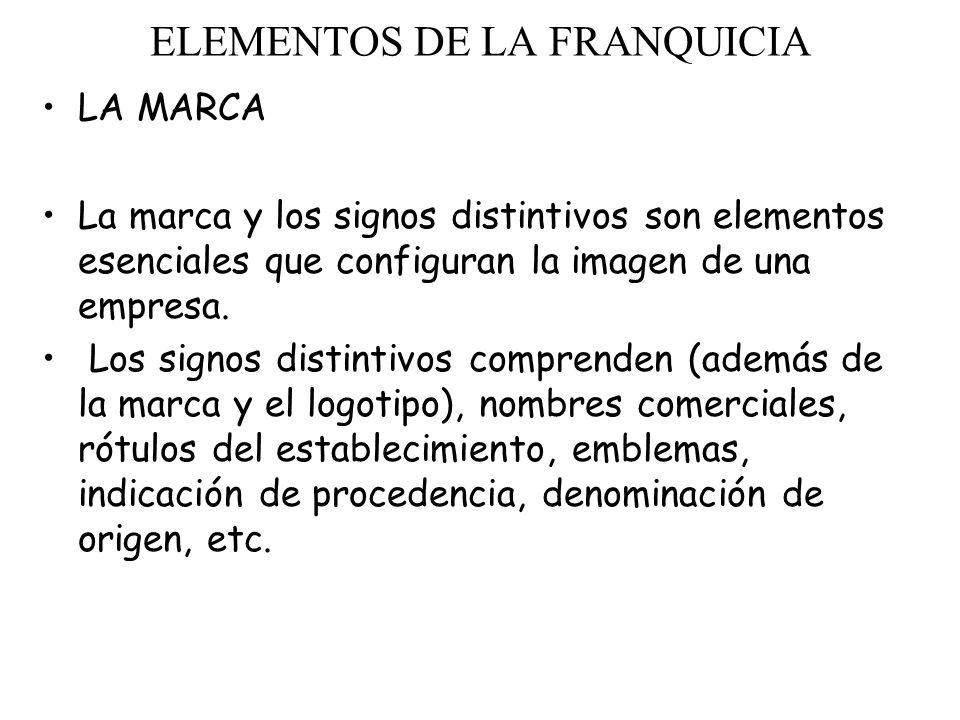 ELEMENTOS DE LA FRANQUICIA LA MARCA La marca y los signos distintivos son elementos esenciales que configuran la imagen de una empresa. Los signos dis