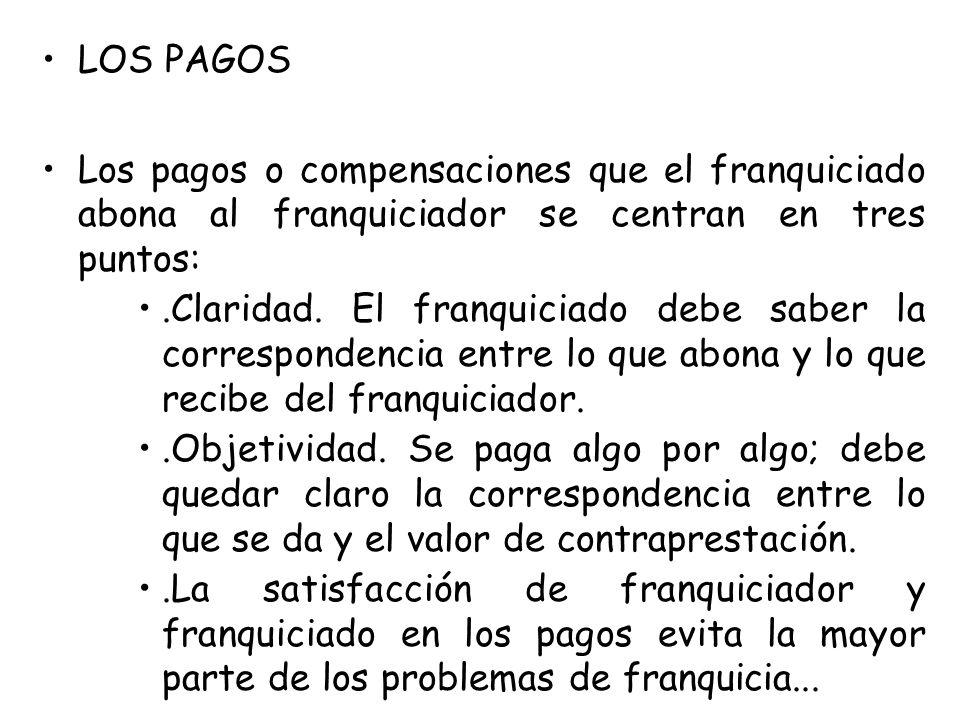 LOS PAGOS Los pagos o compensaciones que el franquiciado abona al franquiciador se centran en tres puntos:.Claridad. El franquiciado debe saber la cor