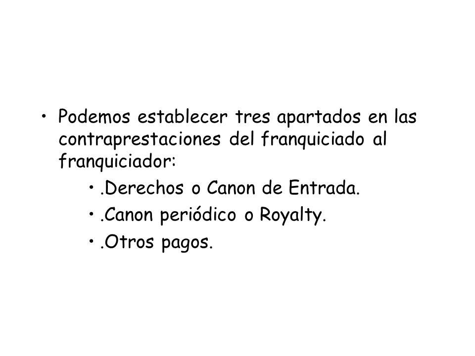 Podemos establecer tres apartados en las contraprestaciones del franquiciado al franquiciador:.Derechos o Canon de Entrada..Canon periódico o Royalty.