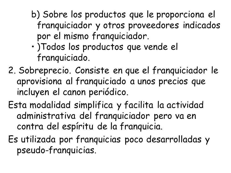 b) Sobre los productos que le proporciona el franquiciador y otros proveedores indicados por el mismo franquiciador. )Todos los productos que vende el