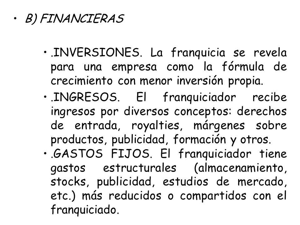 B) FINANCIERAS.INVERSIONES. La franquicia se revela para una empresa como la fórmula de crecimiento con menor inversión propia..INGRESOS. El franquici