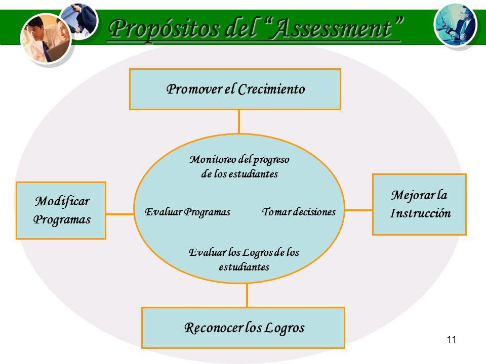10 Técnicas de Enseñanza y el Assessment El assessment es la recopilación, organización e interpretación de información con el fin de mejorar el proce