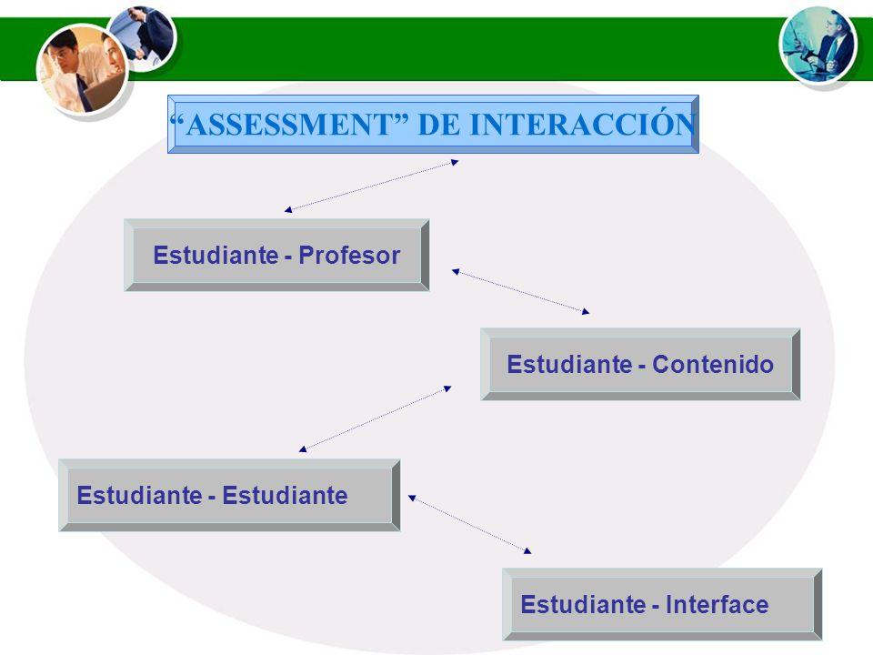33 Nivel y dinámica participaciones Nº intervenc. Momento Autor Función Contexto social Rol participantes Dinámica intervenciones Dirección comunicaci