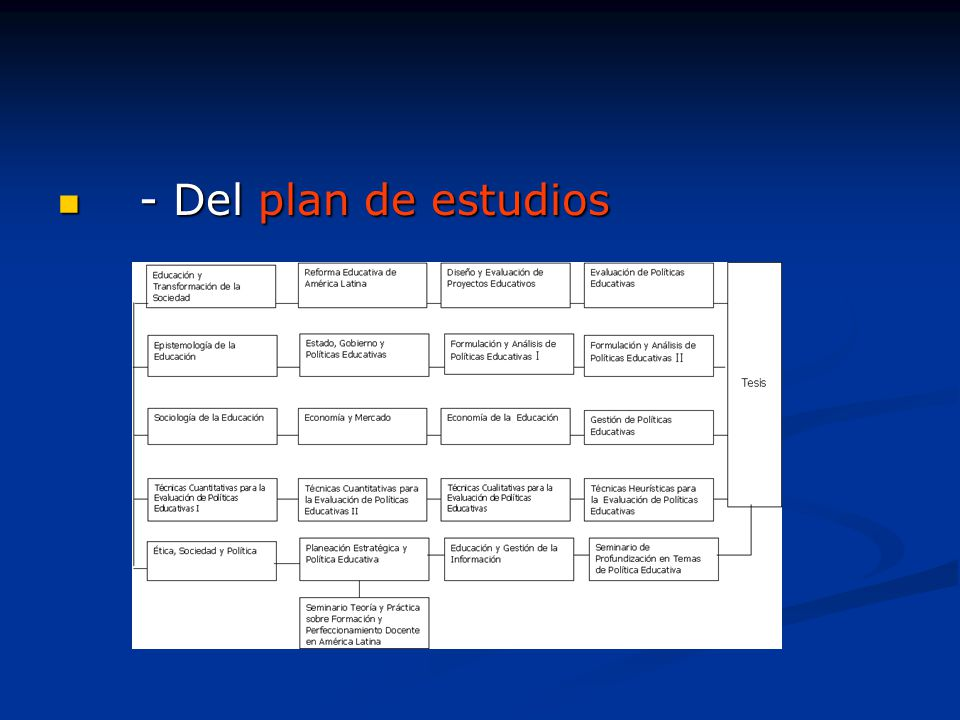 - Del plan de estudios - Del plan de estudios