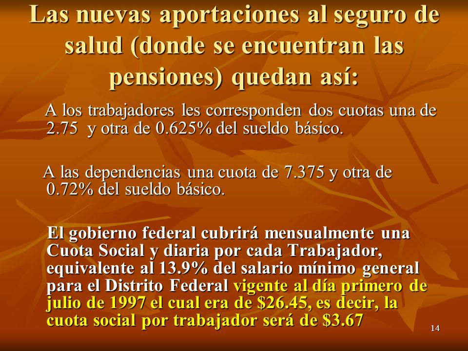 14 Las nuevas aportaciones al seguro de salud (donde se encuentran las pensiones) quedan así: A los trabajadores les corresponden dos cuotas una de 2.75 y otra de 0.625% del sueldo básico.