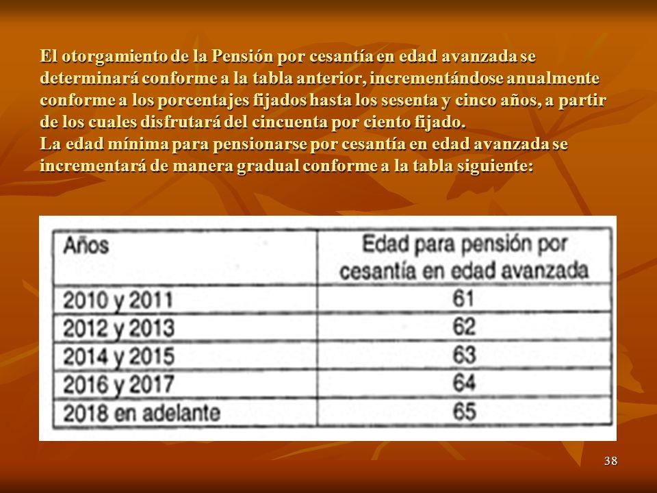 38 El otorgamiento de la Pensión por cesantía en edad avanzada se determinará conforme a la tabla anterior, incrementándose anualmente conforme a los porcentajes fijados hasta los sesenta y cinco años, a partir de los cuales disfrutará del cincuenta por ciento fijado.