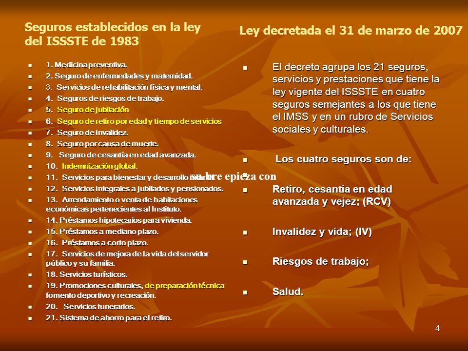 65 Con los Bonos de Pensión el Estado elude su responsabilidad con el derecho de jubilación y de pensión de los trabajadores y el gobierno de Felipe Calderón se ahorra recursos.