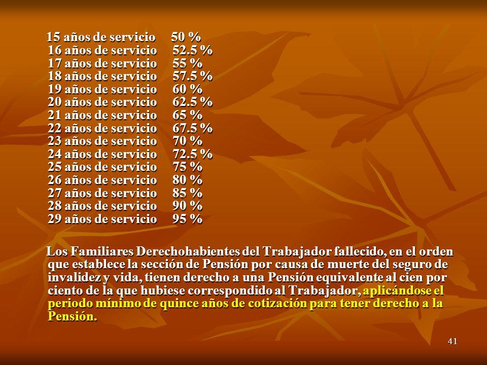 41 15 años de servicio 50 % 16 años de servicio 52.5 % 17 años de servicio 55 % 18 años de servicio 57.5 % 19 años de servicio 60 % 20 años de servicio 62.5 % 21 años de servicio 65 % 22 años de servicio 67.5 % 23 años de servicio 70 % 24 años de servicio 72.5 % 25 años de servicio 75 % 26 años de servicio 80 % 27 años de servicio 85 % 28 años de servicio 90 % 29 años de servicio 95 % 15 años de servicio 50 % 16 años de servicio 52.5 % 17 años de servicio 55 % 18 años de servicio 57.5 % 19 años de servicio 60 % 20 años de servicio 62.5 % 21 años de servicio 65 % 22 años de servicio 67.5 % 23 años de servicio 70 % 24 años de servicio 72.5 % 25 años de servicio 75 % 26 años de servicio 80 % 27 años de servicio 85 % 28 años de servicio 90 % 29 años de servicio 95 % Los Familiares Derechohabientes del Trabajador fallecido, en el orden que establece la sección de Pensión por causa de muerte del seguro de invalidez y vida, tienen derecho a una Pensión equivalente al cien por ciento de la que hubiese correspondido al Trabajador, aplicándose el periodo mínimo de quince años de cotización para tener derecho a la Pensión.