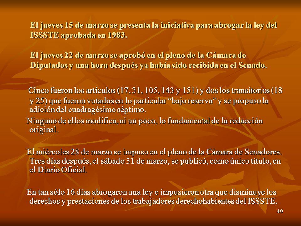 49 El jueves 15 de marzo se presenta la iniciativa para abrogar la ley del ISSSTE aprobada en 1983. El jueves 22 de marzo se aprobó en el pleno de la
