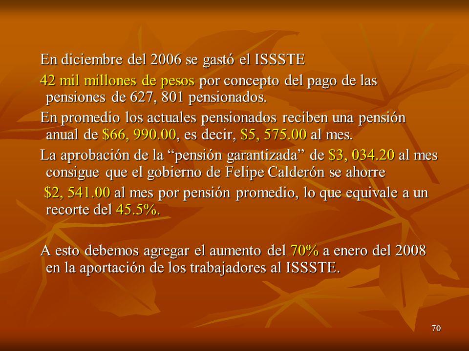 70 En diciembre del 2006 se gastó el ISSSTE En diciembre del 2006 se gastó el ISSSTE 42 mil millones de pesos por concepto del pago de las pensiones d