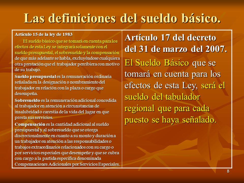 8 Las definiciones del sueldo básico. Artículo 15 de la ley de 1983 El sueldo básico que se tomará en cuenta para los efectos de esta Ley se integrará