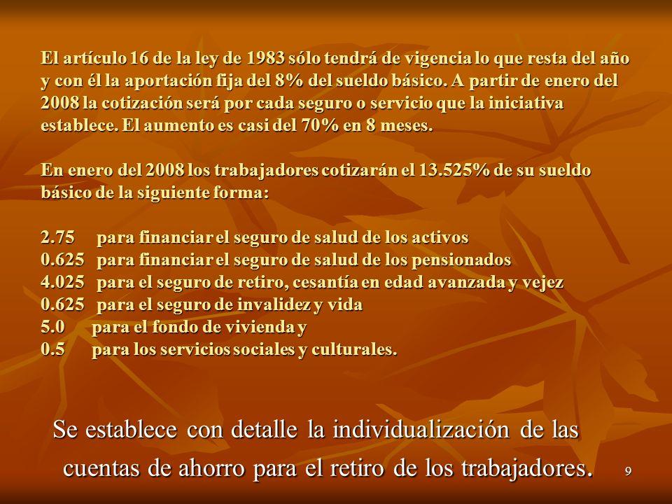 9 El artículo 16 de la ley de 1983 sólo tendrá de vigencia lo que resta del año y con él la aportación fija del 8% del sueldo básico. A partir de ener