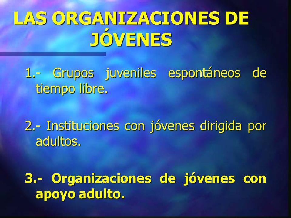 OBJETIVO PROMOCIONAL El IPEC, motiva y contribuye al impulso y formación de un movimientos juveniles que respondan y canalicen los derechos más elemen