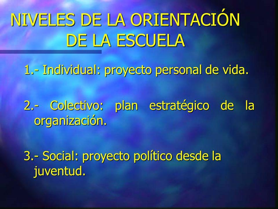 OBJETIVO DE LA ESCUELA Formar y capacitar: >- El pensamiento autónomo. >- La personalidad ecuánime. >- El ser delegado y coordinador. >- La capacidad