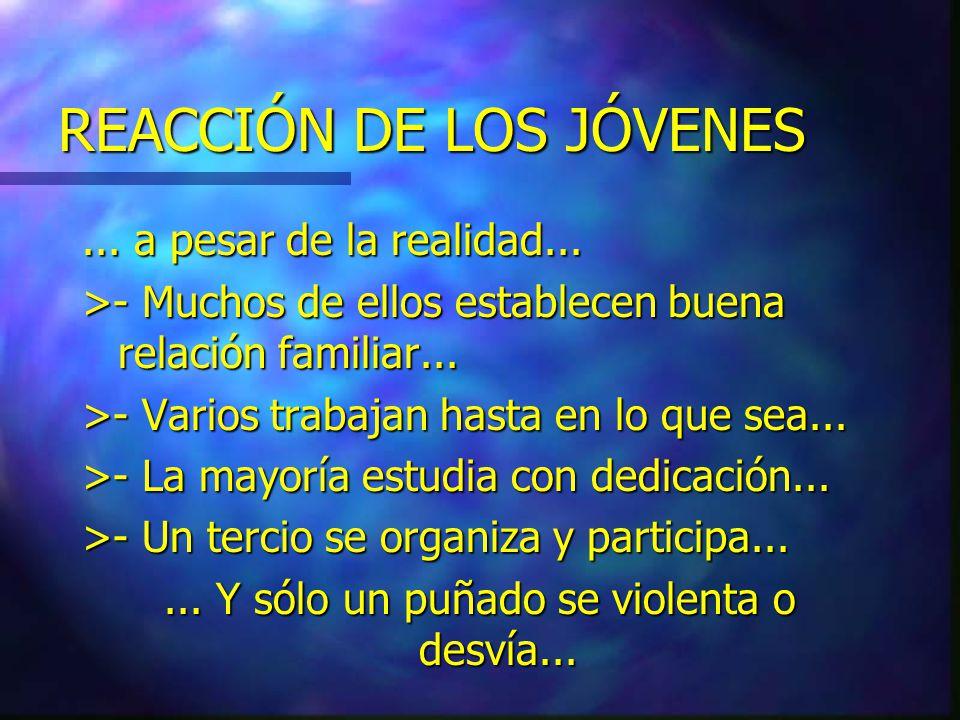 CONTEXTO DE LOS JÓVENES 1.- Extrema pobreza, desempleo y sin trabajo justo.