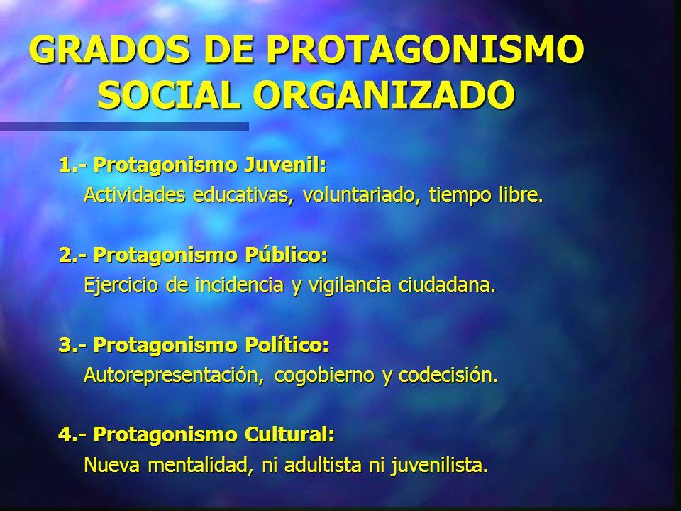 PRINCIPIOS DEL PROTAGONISMO SOCIAL 1.- Autenticidad histórica: Recuperando el pasado.