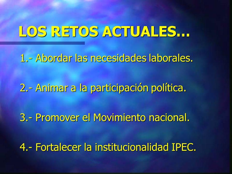 GRADOS DE PROTAGONISMO SOCIAL ORGANIZADO 1.- Protagonismo Juvenil: Actividades educativas, voluntariado, tiempo libre.
