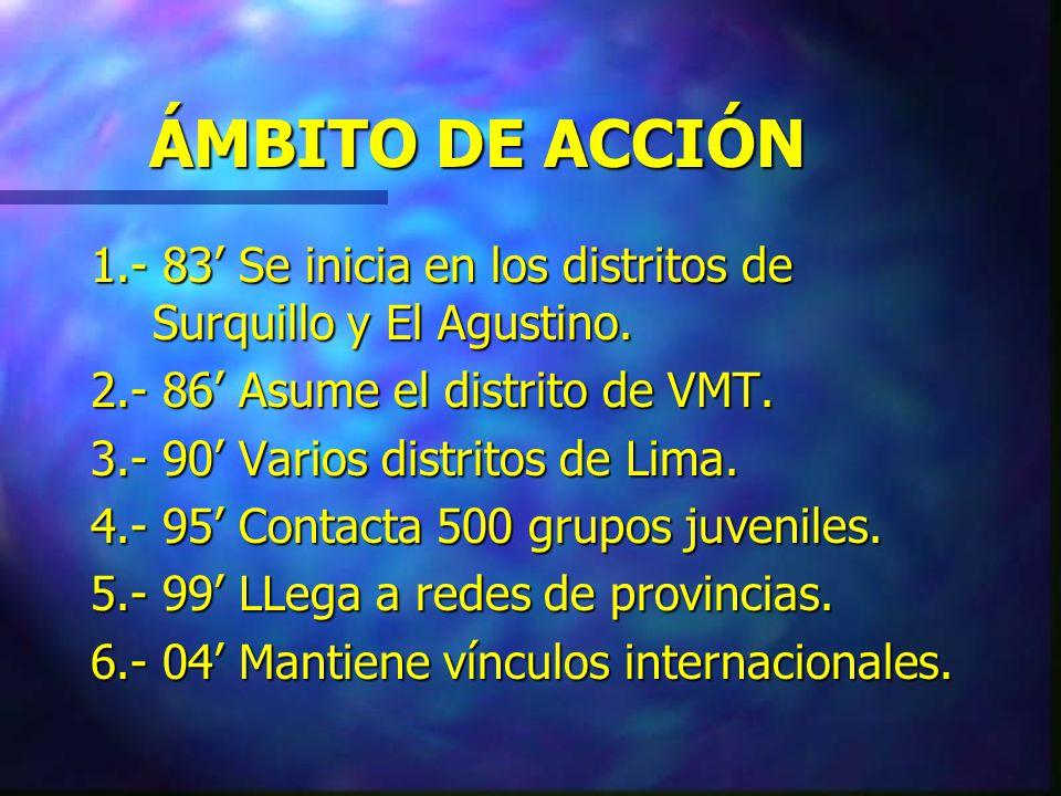 INSTITUTO DE PUBLICACIÓN, EDUCACIÓN Y COMUNICACIÓN 1.- Ex integrantes de la JOC, fundan el IPEC el 18 de setiembre de 1984.