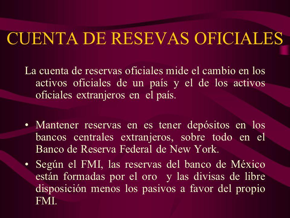 CUENTA DE RESEVAS OFICIALES La cuenta de reservas oficiales mide el cambio en los activos oficiales de un país y el de los activos oficiales extranjer