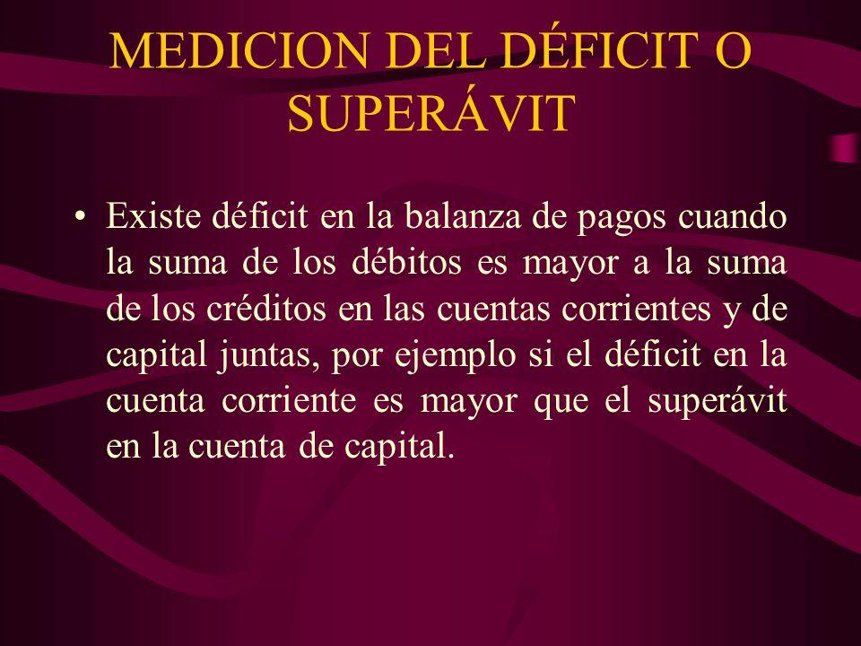 MEDICION DEL DÉFICIT O SUPERÁVIT Existe déficit en la balanza de pagos cuando la suma de los débitos es mayor a la suma de los créditos en las cuentas
