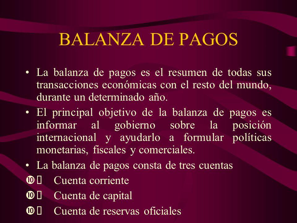 BALANZA DE PAGOS La balanza de pagos es el resumen de todas sus transacciones económicas con el resto del mundo, durante un determinado año. El princi