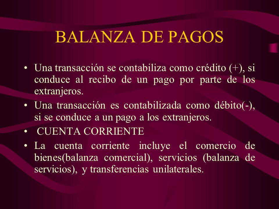 BALANZA DE PAGOS Una transacción se contabiliza como crédito (+), si conduce al recibo de un pago por parte de los extranjeros. Una transacción es con