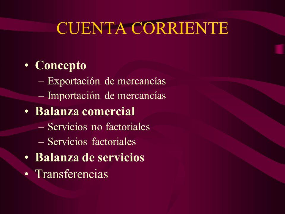 Concepto –Exportación de mercancías –Importación de mercancías Balanza comercial –Servicios no factoriales –Servicios factoriales Balanza de servicios
