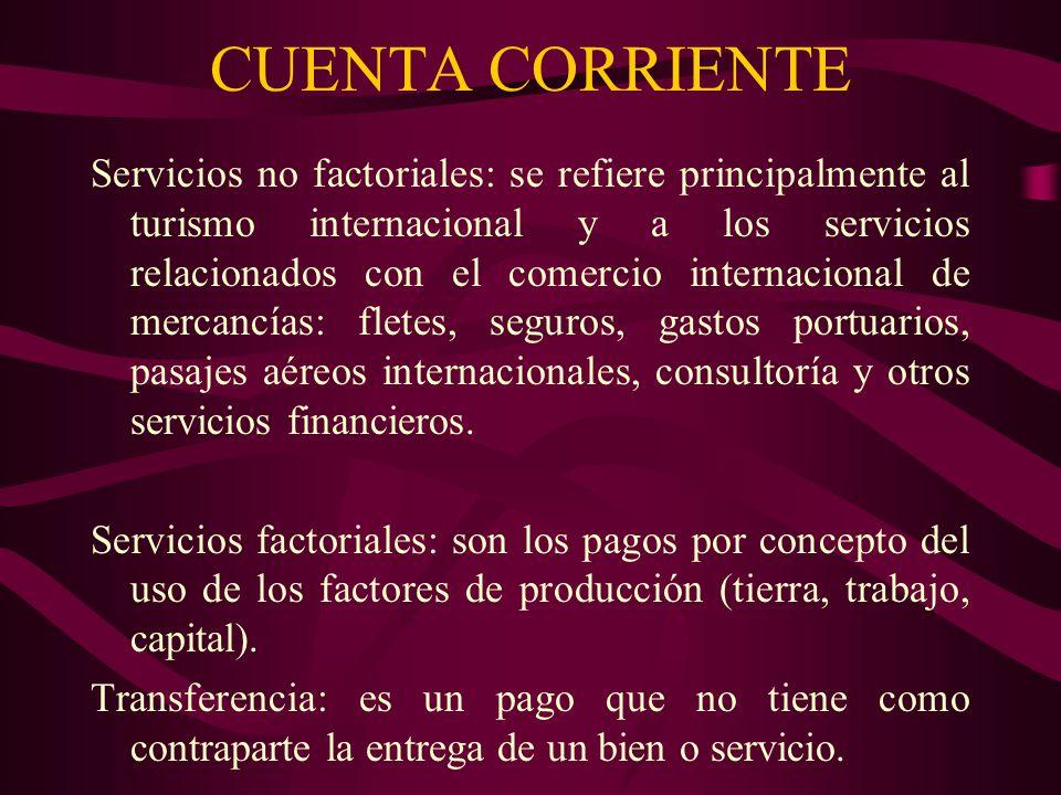 Servicios no factoriales: se refiere principalmente al turismo internacional y a los servicios relacionados con el comercio internacional de mercancía