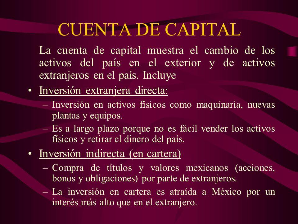 CUENTA DE CAPITAL La cuenta de capital muestra el cambio de los activos del país en el exterior y de activos extranjeros en el país. Incluye Inversión