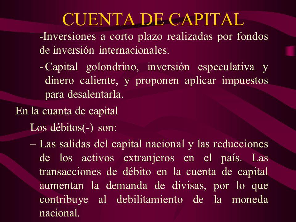-Inversiones a corto plazo realizadas por fondos de inversión internacionales. -Capital golondrino, inversión especulativa y dinero caliente, y propon