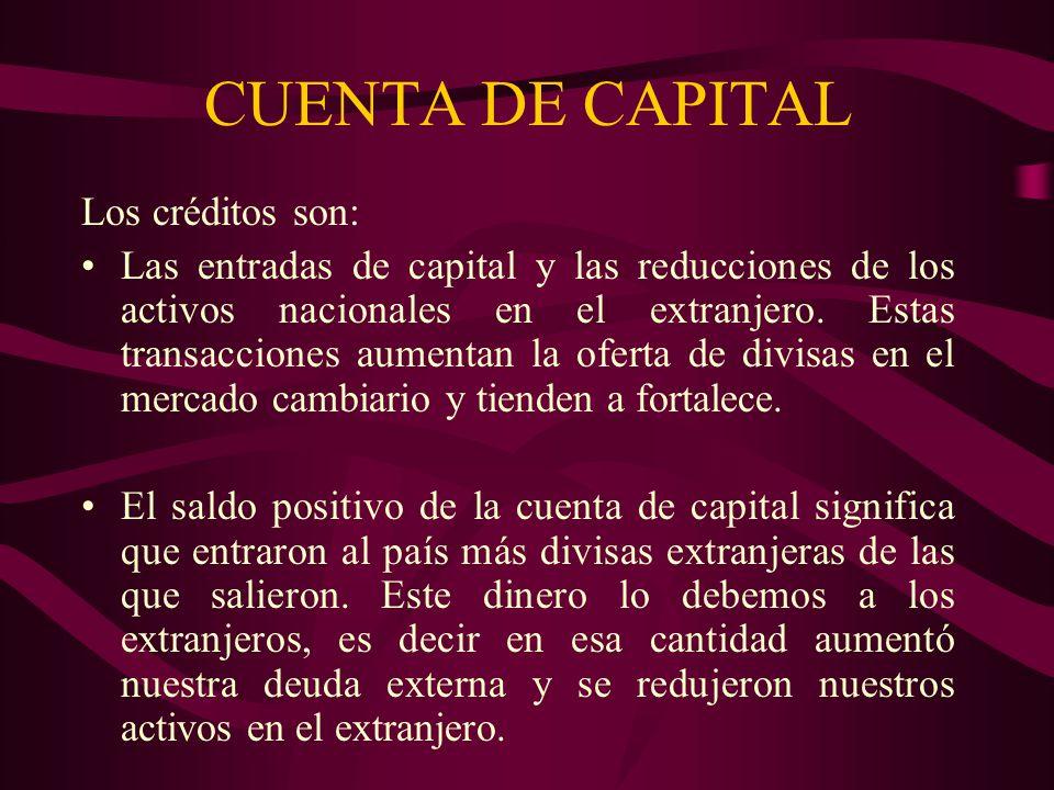Los créditos son: Las entradas de capital y las reducciones de los activos nacionales en el extranjero. Estas transacciones aumentan la oferta de divi