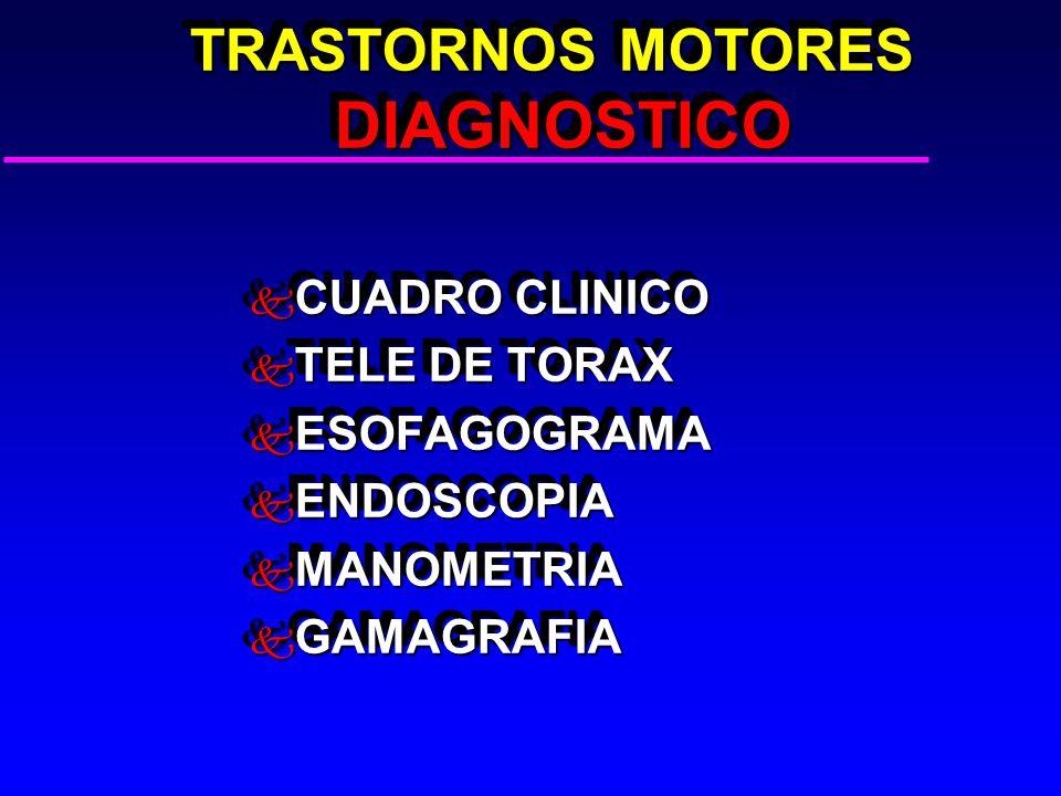 TRASTORNOS MOTORES DIAGNOSTICO TRASTORNOS MOTORES DIAGNOSTICO k CUADRO CLINICO k TELE DE TORAX k ESOFAGOGRAMA k ENDOSCOPIA k MANOMETRIA k GAMAGRAFIA k CUADRO CLINICO k TELE DE TORAX k ESOFAGOGRAMA k ENDOSCOPIA k MANOMETRIA k GAMAGRAFIA