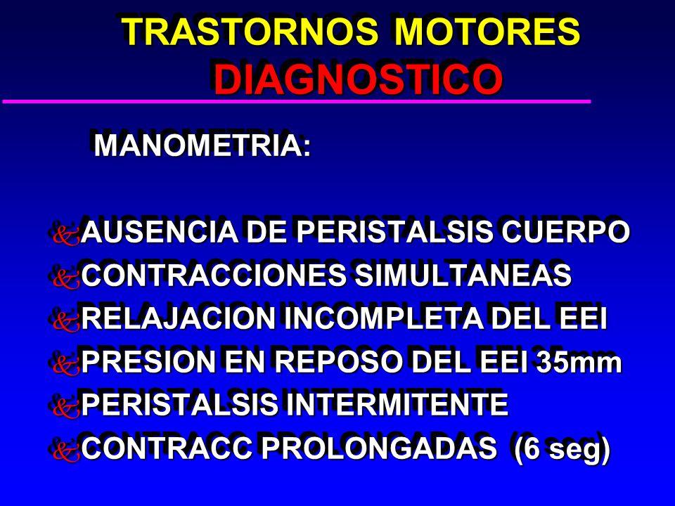 TRASTORNOS MOTORES DIAGNOSTICO TRASTORNOS MOTORES DIAGNOSTICO MANOMETRIA: MANOMETRIA: k AUSENCIA DE PERISTALSIS CUERPO k CONTRACCIONES SIMULTANEAS k RELAJACION INCOMPLETA DEL EEI k PRESION EN REPOSO DEL EEI 35mm k PERISTALSIS INTERMITENTE k CONTRACC PROLONGADAS (6 seg) MANOMETRIA: MANOMETRIA: k AUSENCIA DE PERISTALSIS CUERPO k CONTRACCIONES SIMULTANEAS k RELAJACION INCOMPLETA DEL EEI k PRESION EN REPOSO DEL EEI 35mm k PERISTALSIS INTERMITENTE k CONTRACC PROLONGADAS (6 seg)