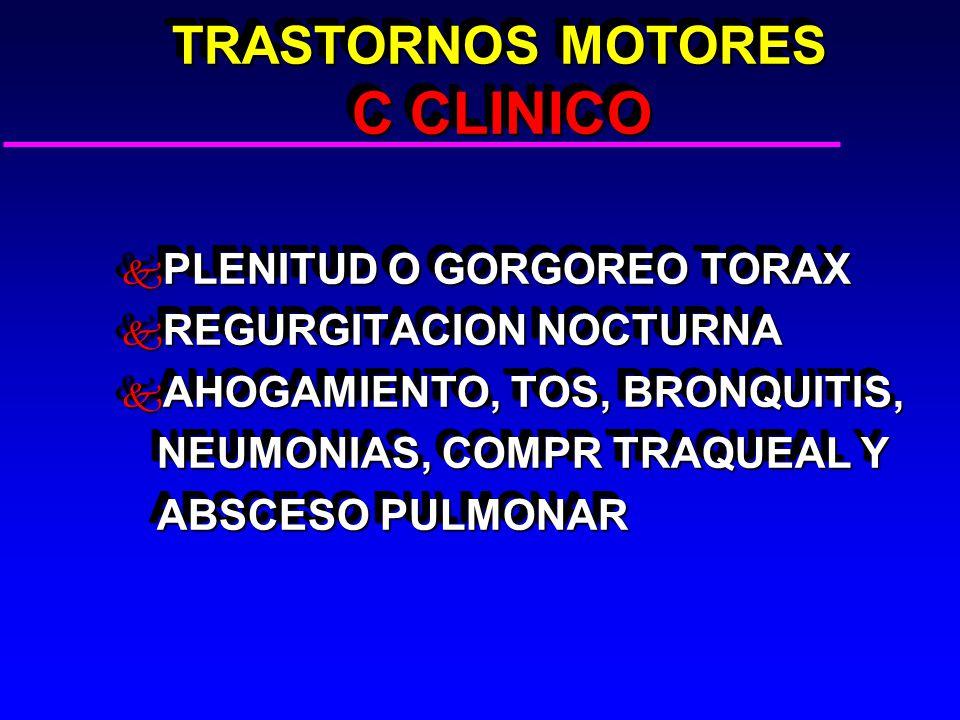TRASTORNOS MOTORES C CLINICO TRASTORNOS MOTORES C CLINICO k PLENITUD O GORGOREO TORAX k REGURGITACION NOCTURNA k AHOGAMIENTO, TOS, BRONQUITIS, NEUMONIAS, COMPR TRAQUEAL Y NEUMONIAS, COMPR TRAQUEAL Y ABSCESO PULMONAR ABSCESO PULMONAR k PLENITUD O GORGOREO TORAX k REGURGITACION NOCTURNA k AHOGAMIENTO, TOS, BRONQUITIS, NEUMONIAS, COMPR TRAQUEAL Y NEUMONIAS, COMPR TRAQUEAL Y ABSCESO PULMONAR ABSCESO PULMONAR