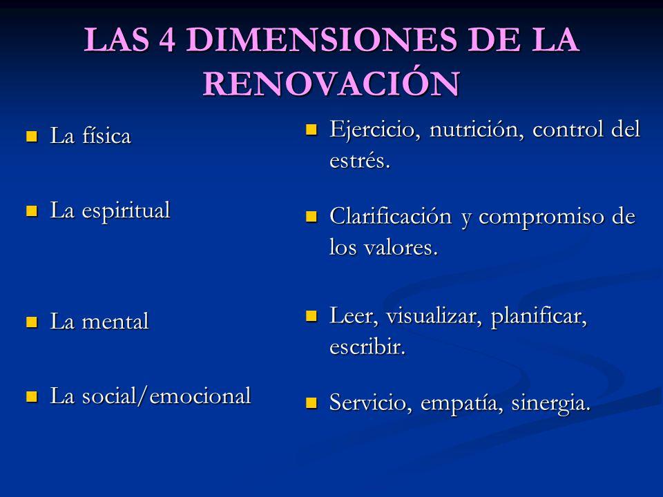 LAS 4 DIMENSIONES DE LA RENOVACIÓN La física La espiritual La mental La social/emocional Ejercicio, nutrición, control del estrés. Clarificación y com