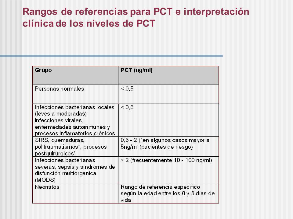 Indicaciones para el uso de PCT Diagnóstico agudo de – sepsis – inflamación sistémica (disfunción multiorgánica, politraumatismos) – infecciones bacterianas severas (peritonitis, infección en tejidos blandos, infecciones inducidas por cateterismo) Diagnóstico diferencial de – infecciones virales y bacterianas (meningitis, ARDS) – pancreatitis (necrosis infectiva y no infectiva) – infecciones en pacientes con enfermedades autoinmunes – infecciones bacterianas vs rechazo de órganos e infecciones virales luego de un transplante de órganos – enfermedades acompañadas de fiebre (fiebre de origen desconocido, sepsis, transplante de médula ósea)