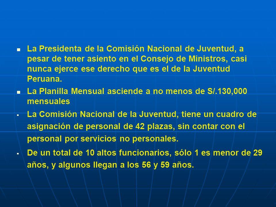 La Presidenta de la Comisión Nacional de Juventud, a pesar de tener asiento en el Consejo de Ministros, casi nunca ejerce ese derecho que es el de la Juventud Peruana.