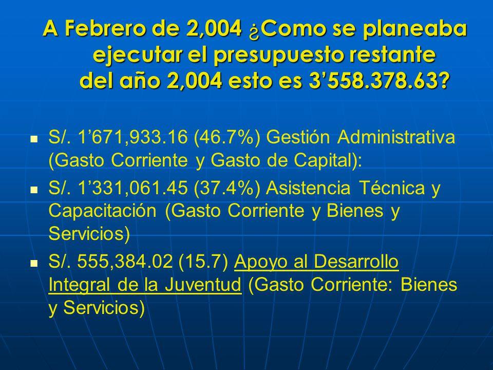 A Febrero de 2,004 ¿ Como se planeaba ejecutar el presupuesto restante del año 2,004 esto es 3558.378.63.