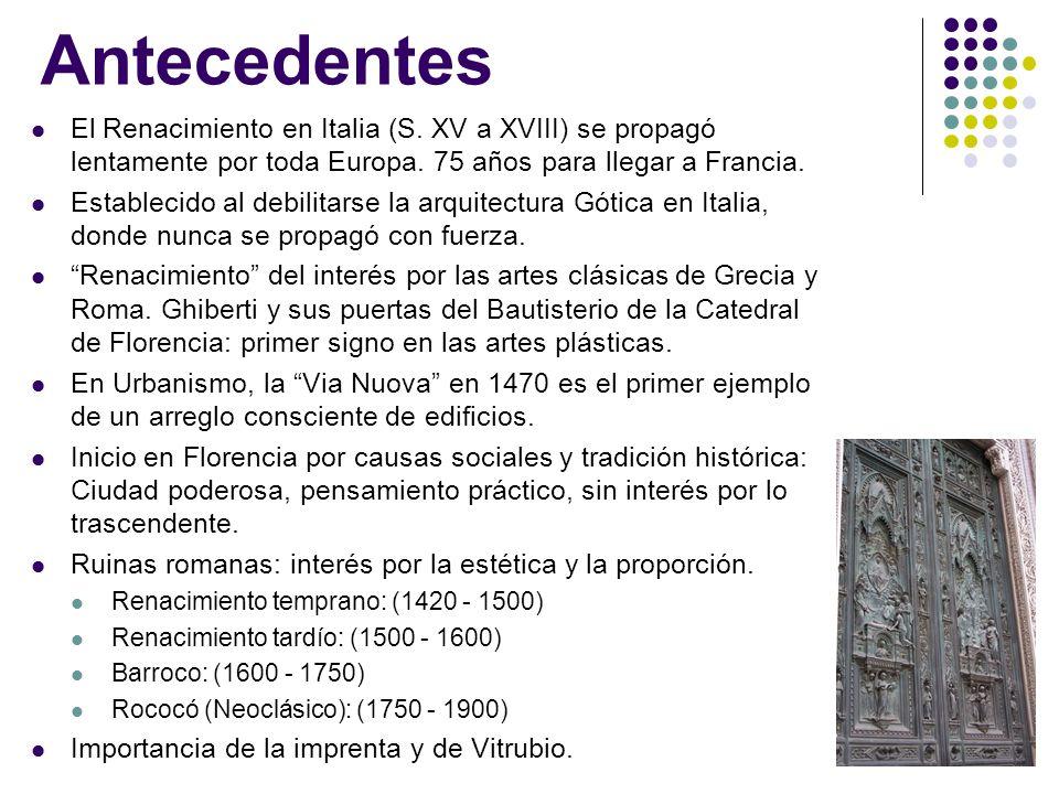 Antecedentes El Renacimiento en Italia (S. XV a XVIII) se propagó lentamente por toda Europa. 75 años para llegar a Francia. Establecido al debilitars