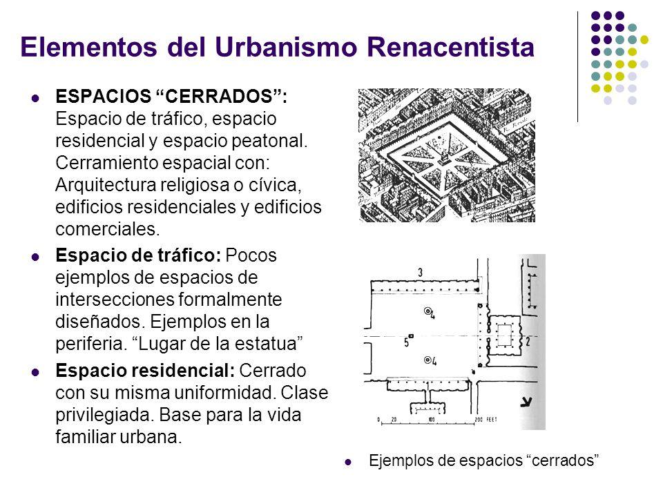 Elementos del Urbanismo Renacentista ESPACIOS CERRADOS: Espacio de tráfico, espacio residencial y espacio peatonal. Cerramiento espacial con: Arquitec