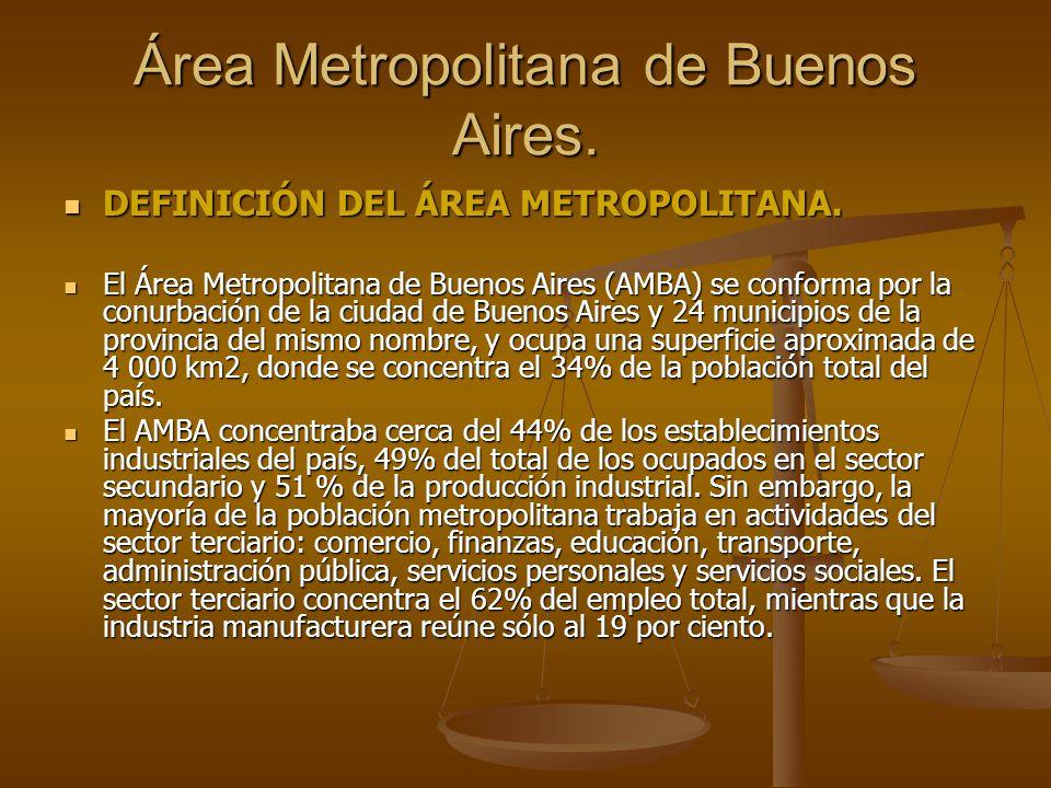 Área Metropolitana de Buenos Aires. DEFINICIÓN DEL ÁREA METROPOLITANA. DEFINICIÓN DEL ÁREA METROPOLITANA. El Área Metropolitana de Buenos Aires (AMBA)