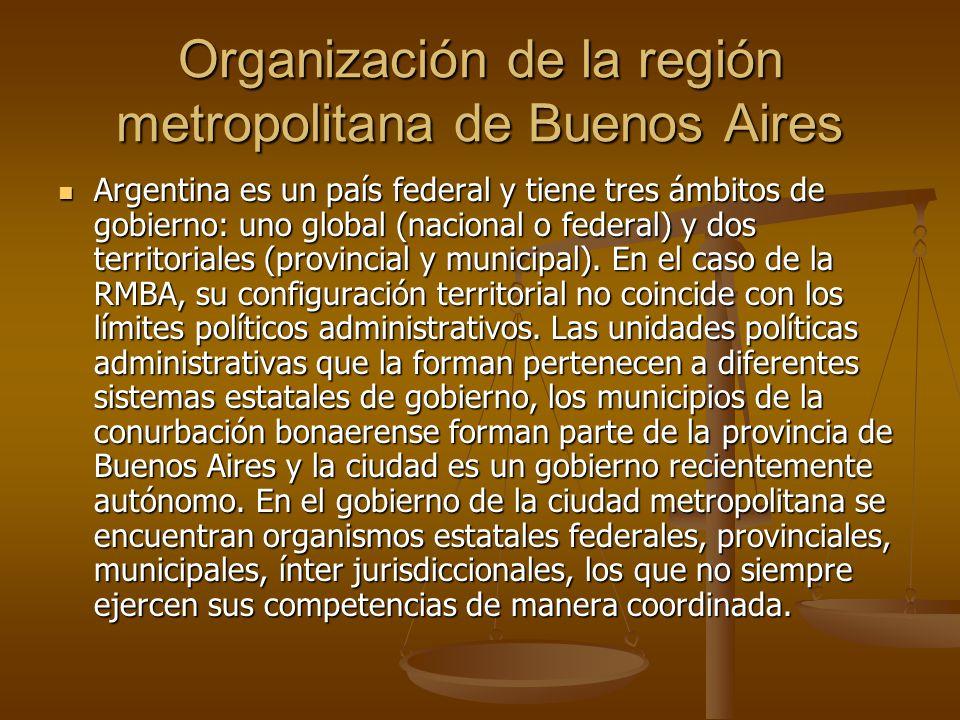 Organización de la región metropolitana de Buenos Aires Argentina es un país federal y tiene tres ámbitos de gobierno: uno global (nacional o federal) y dos territoriales (provincial y municipal).
