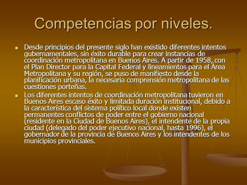 Competencias por niveles. Desde principios del presente siglo han existido diferentes intentos gubernamentales, sin éxito durable para crear instancia
