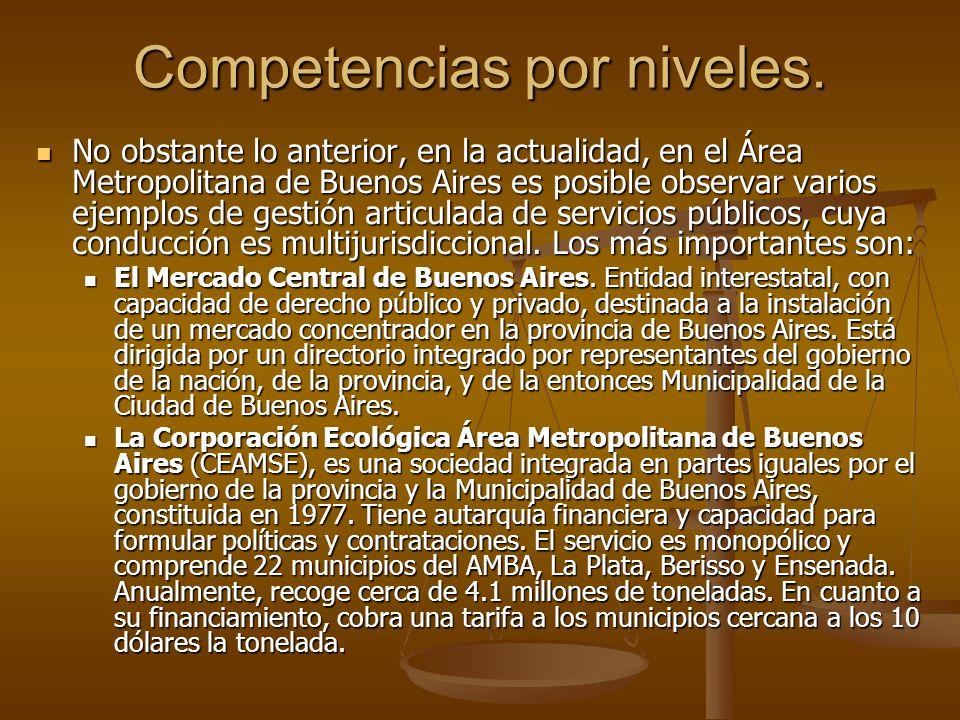 Competencias por niveles. No obstante lo anterior, en la actualidad, en el Área Metropolitana de Buenos Aires es posible observar varios ejemplos de g