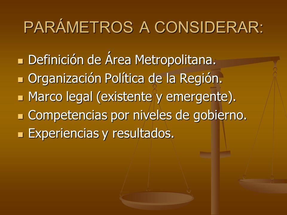 PARÁMETROS A CONSIDERAR: Definición de Área Metropolitana. Definición de Área Metropolitana. Organización Política de la Región. Organización Política