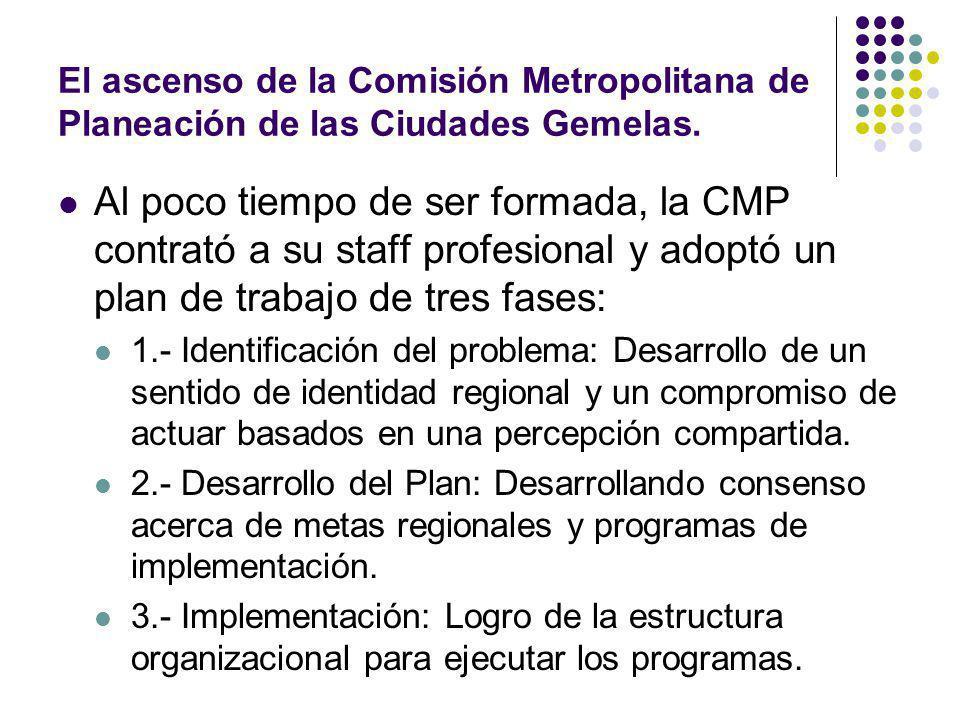 El ascenso de la Comisión Metropolitana de Planeación de las Ciudades Gemelas. Al poco tiempo de ser formada, la CMP contrató a su staff profesional y