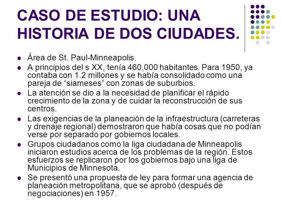 CASO DE ESTUDIO: UNA HISTORIA DE DOS CIUDADES. Área de St. Paul-Minneapolis. A principios del s XX, tenía 460,000 habitantes. Para 1950, ya contaba co