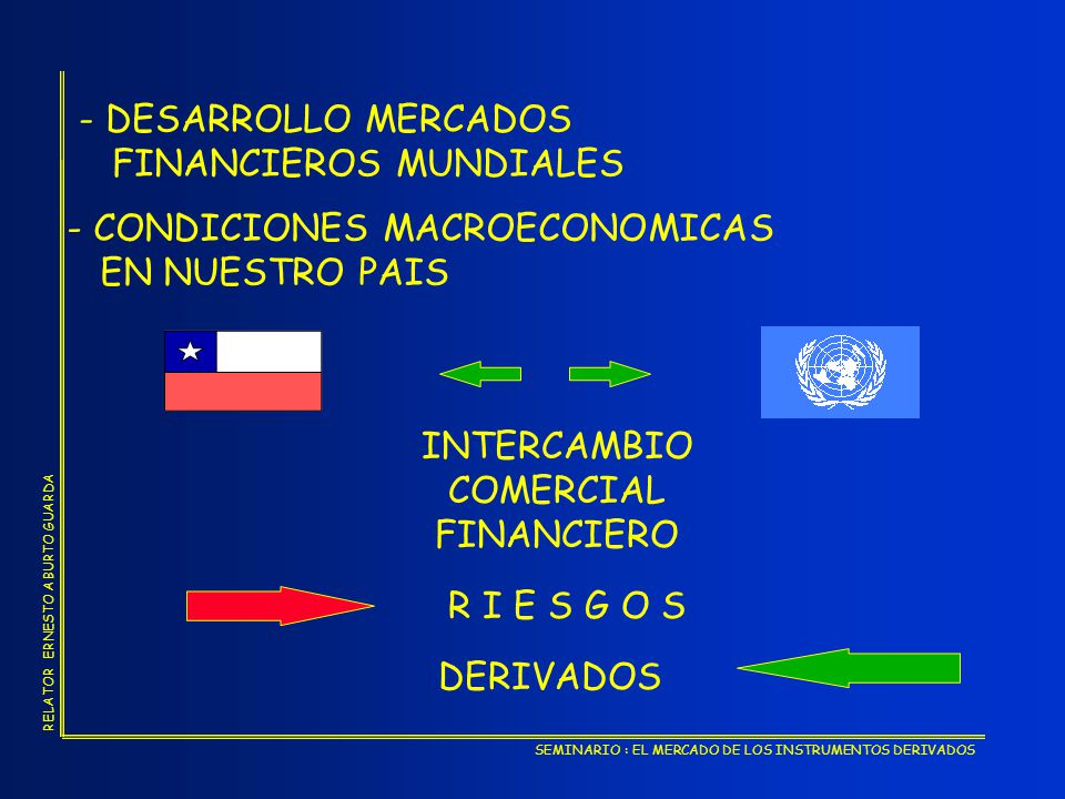 SEMINARIO : EL MERCADO DE LOS INSTRUMENTOS DERIVADOS RELATOR ERNESTO ABURTO GUARDA DERIVADO : VALOR DEPENDE ACTIVO SUBYACENTE OBJETIVOS - COBERTURA - ESPECULACION