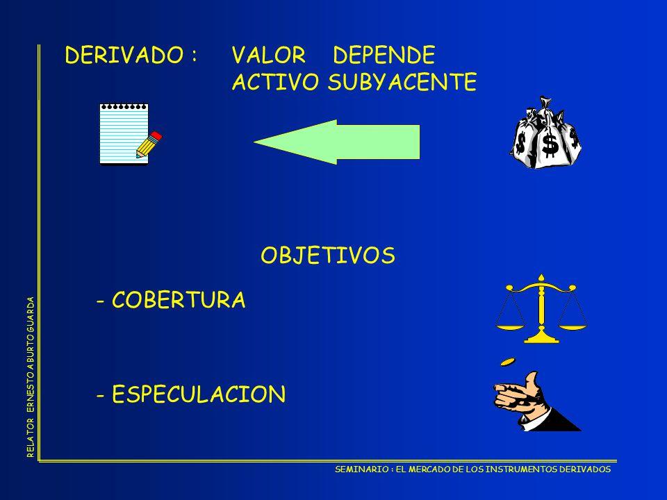 SEMINARIO : EL MERCADO DE LOS INSTRUMENTOS DERIVADOS RELATOR ERNESTO ABURTO GUARDA VENTAJAS - CALCE ACTIVOS SUBYACENTES - OPTIMIZA PLANIFICACION FINANCIERA - REDUCE COSTOS OPERATIVOS - ALTO GRADO DE APALANCAMIENTO - MINIMIZA USO DE LINEAS DE CREDITO DESVENTAJAS - MERCADOS COMPLEJOS - PERSONAL ESPECIALIZADO - POSIBLE USO ESPECULATIVO