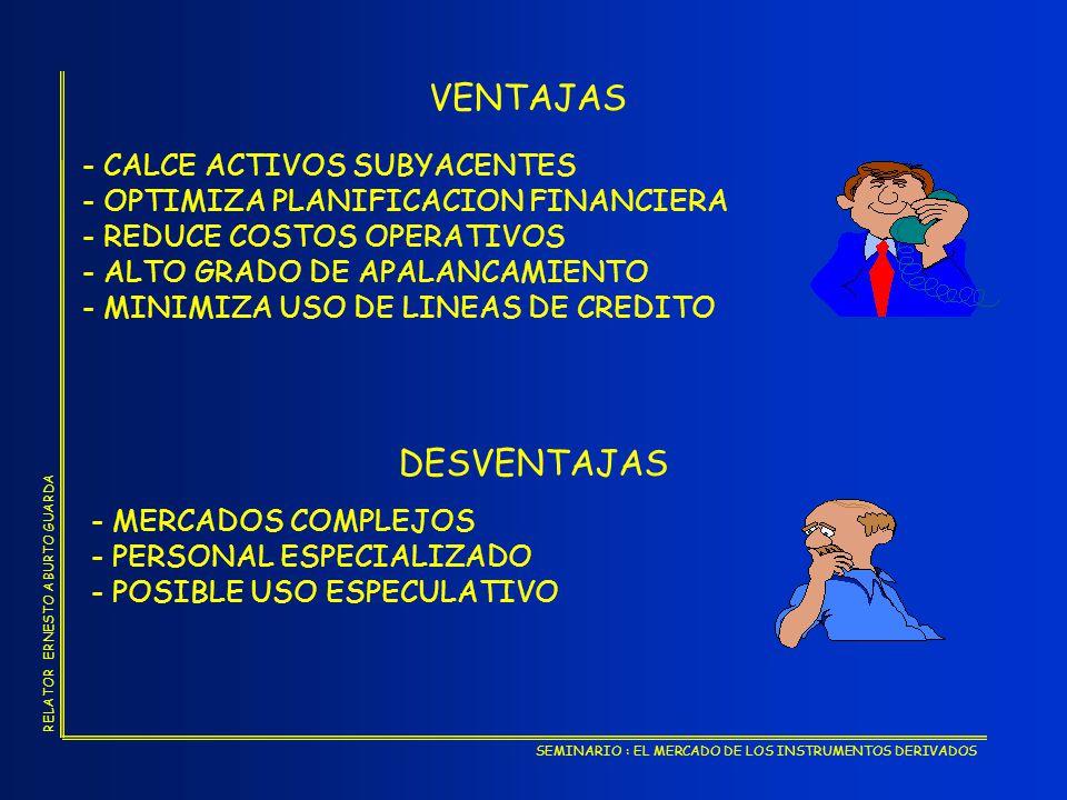 SEMINARIO : EL MERCADO DE LOS INSTRUMENTOS DERIVADOS RELATOR ERNESTO ABURTO GUARDA OPORTUNIDADES PARA EL INVERSIONISTA UTILIZAR EL MERCADO DE OPCIONES PARA OBTENER MAYORES RETORNOS Y MINIMIZAR POSIBLES PERDIDAS.